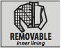 Remove Inner